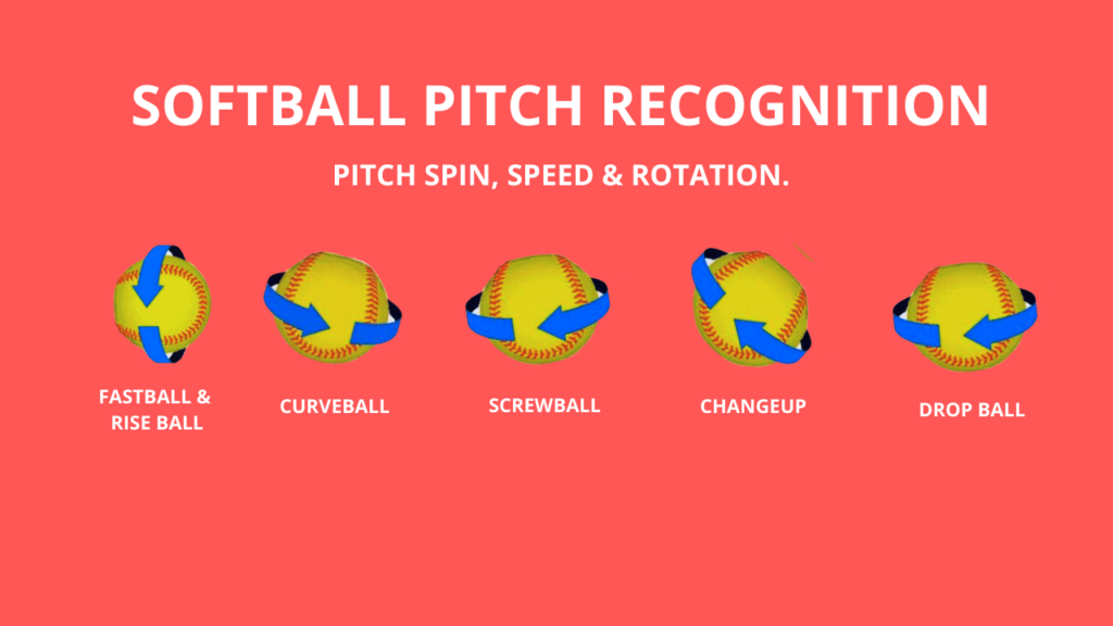 How To Recognize Softball Pitch Types by Watching Rotation, Release Point, and Grip.